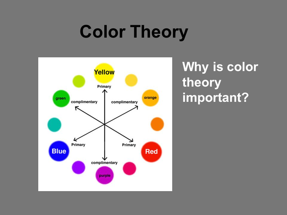 Color Theory Why is color theory important