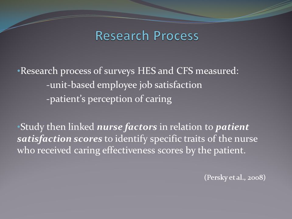 Research Process Research process of surveys HES and CFS measured: