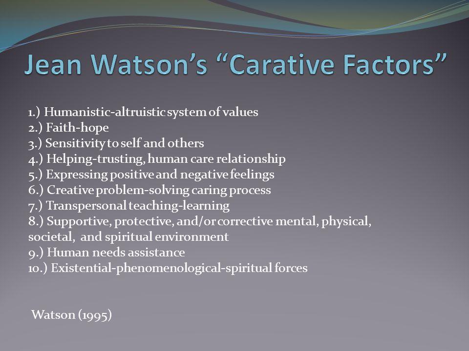 Jean Watson's Carative Factors