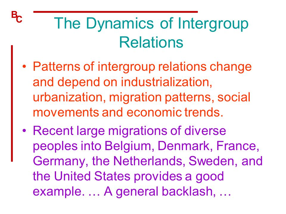 The Dynamics of Intergroup Relations