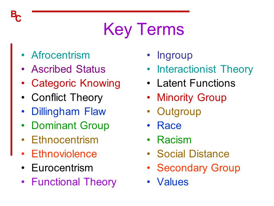 Key Terms Afrocentrism Ascribed Status Categoric Knowing