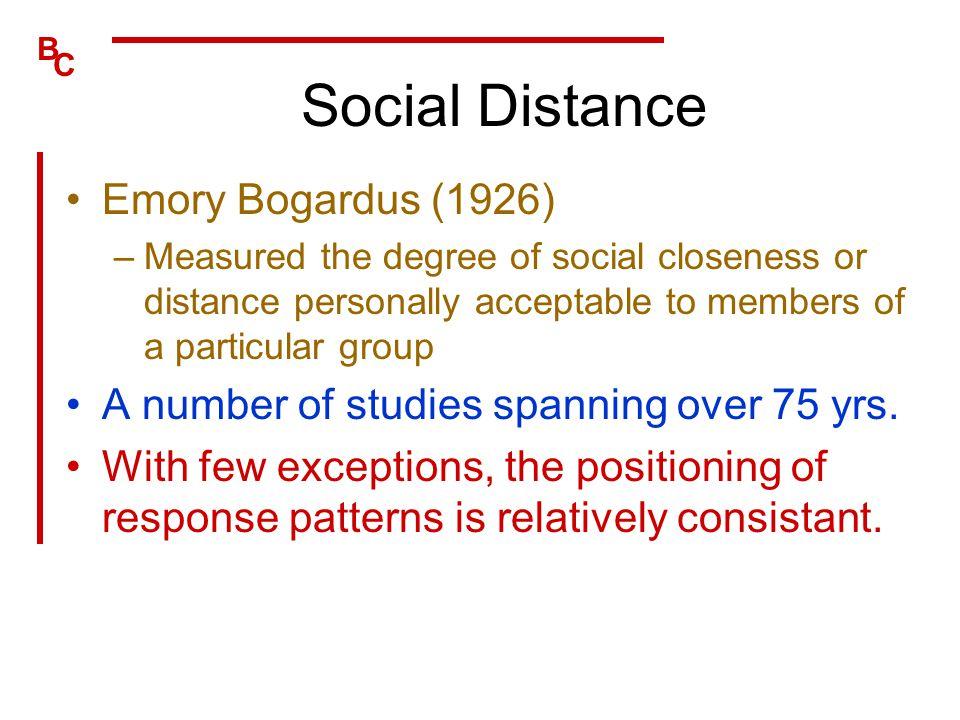 Social Distance Emory Bogardus (1926)