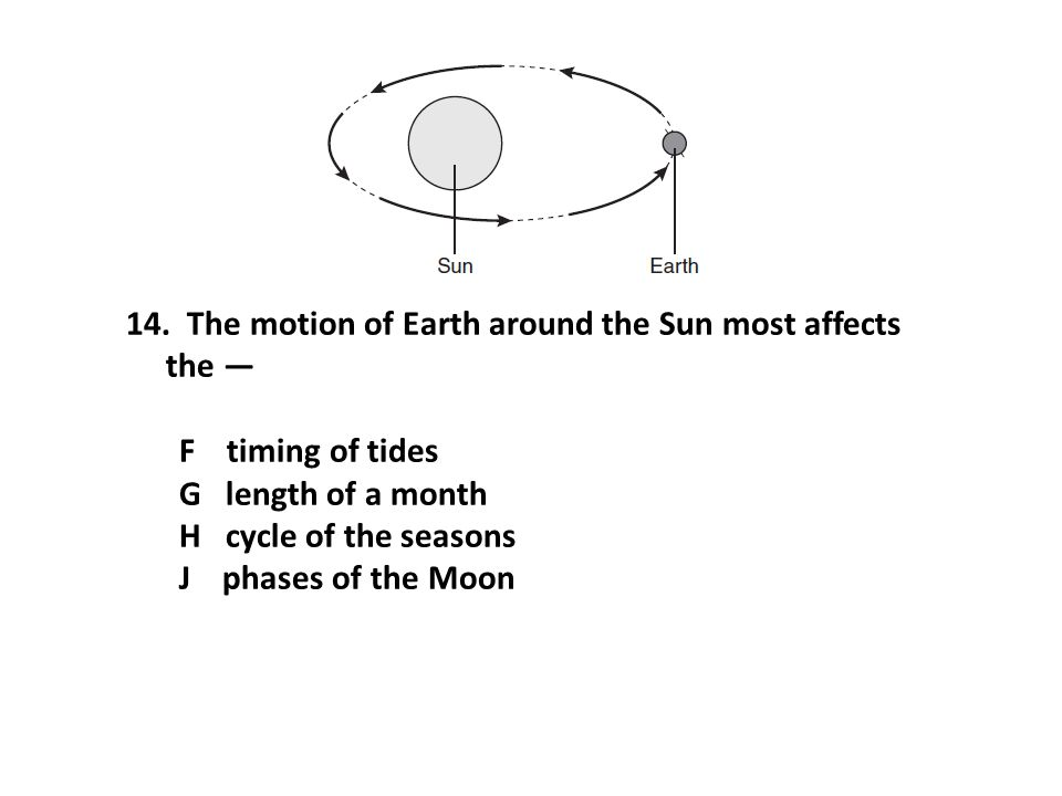The motion of Earth around the Sun most affects the —