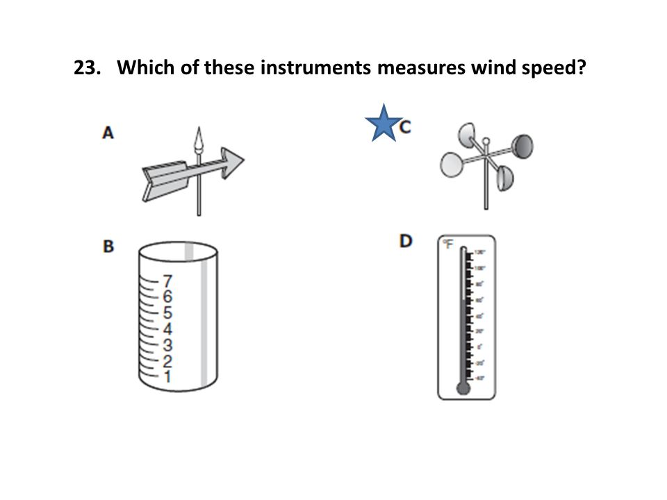 23. Which of these instruments measures wind speed