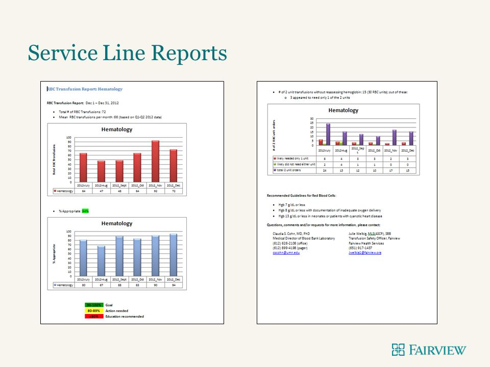 Service Line Reports Combined data to provide monthly metrics (total transfusions, % appropriate, # 2 unit orders) to chosen focus service lines.