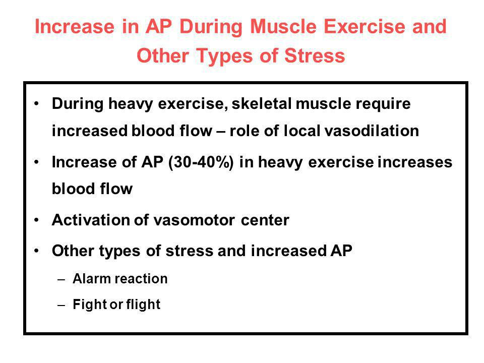 Increase in AP During Muscle Exercise and Other Types of Stress