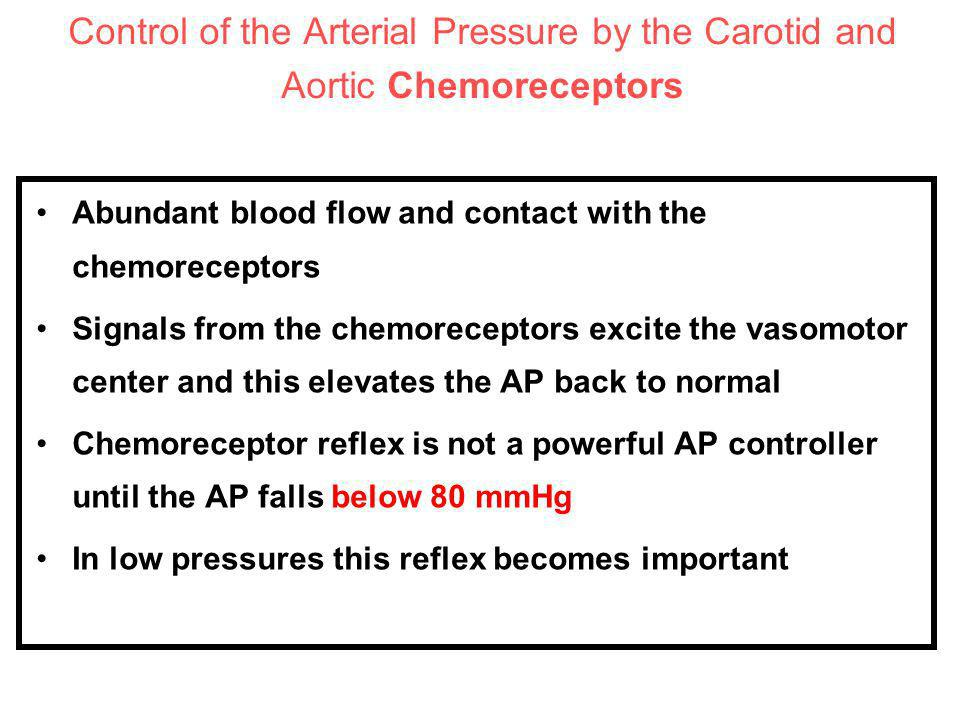 Control of the Arterial Pressure by the Carotid and Aortic Chemoreceptors