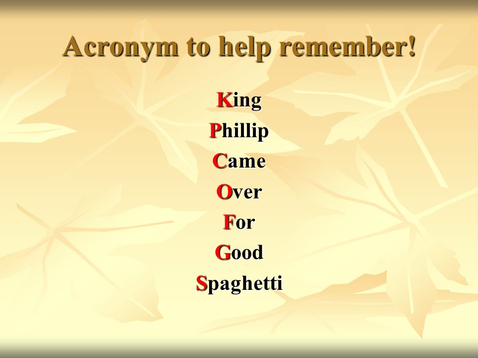 Acronym to help remember!