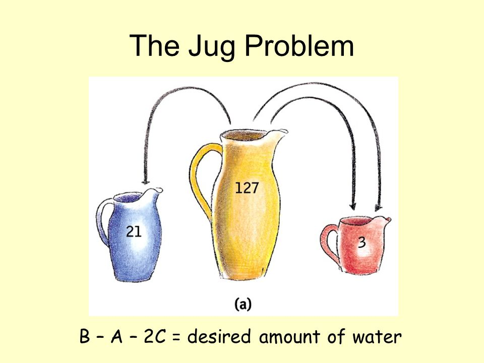 B – A – 2C = desired amount of water