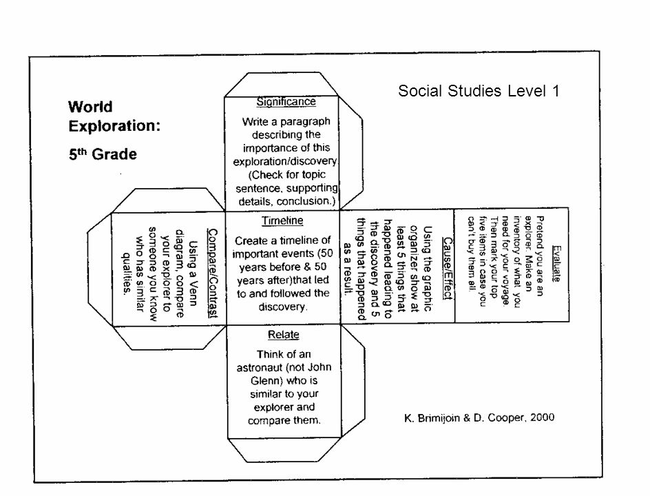 Social Studies Level 1 Trainer will discuss the example and make reference to the use of levels of questioning.