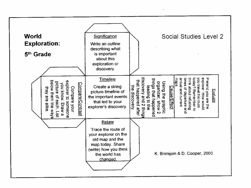 Social Studies Level 2 Continue with example.