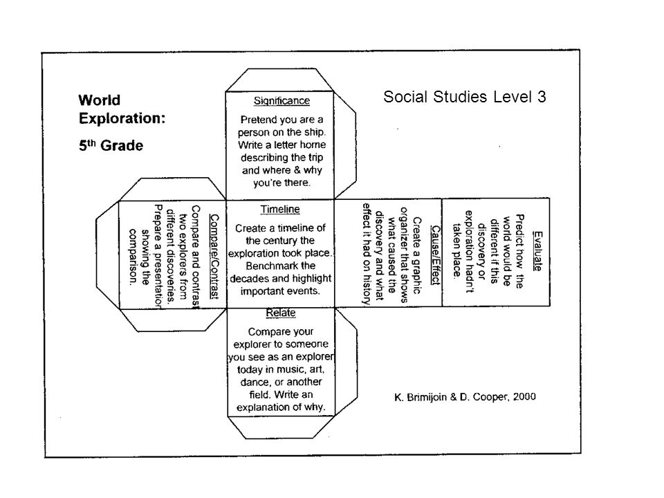 Social Studies Level 3 Continue with example.
