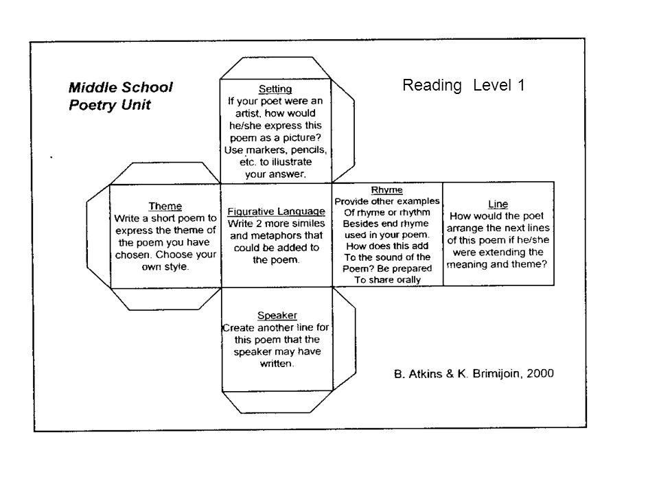 Reading Level 1 Trainer will now discuss the reading example.