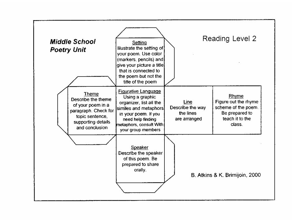 Reading Level 2 Continue with example.