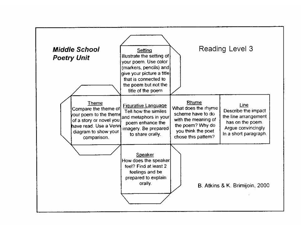 Reading Level 3 Continue with example.