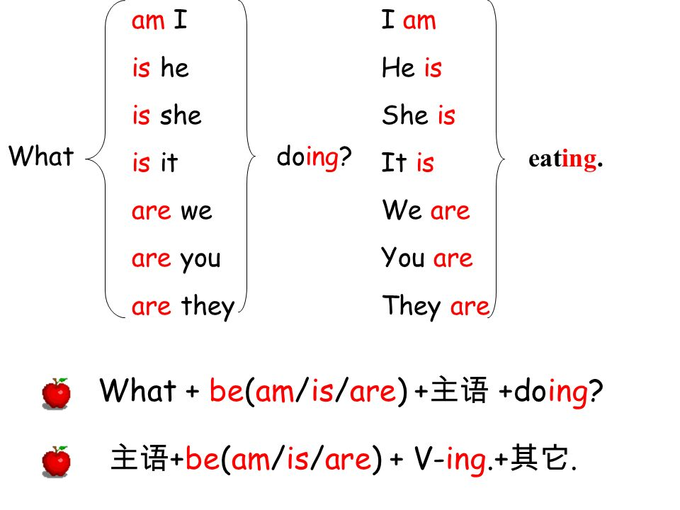eating. What + be(am/is/are) +主语 +doing 主语+be(am/is/are) + V-ing.+其它.