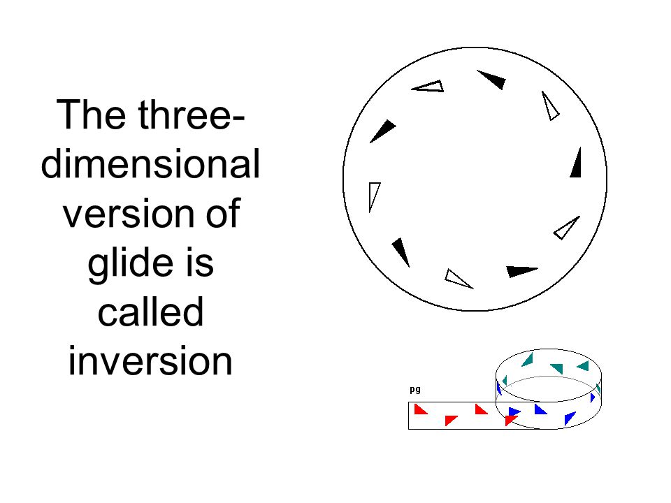 The three-dimensional version of glide is called inversion