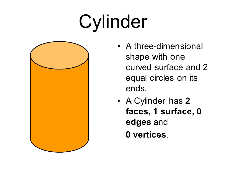 Cylinder A three-dimensional shape with one curved surface and 2 equal circles on its ends. A Cylinder has 2 faces, 1 surface, 0 edges and.