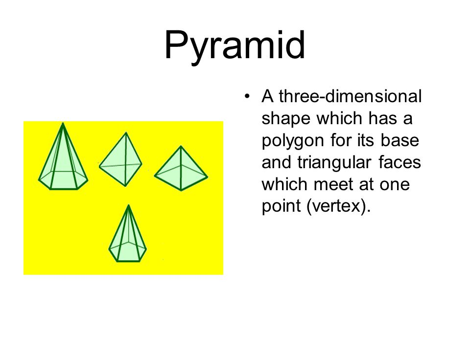 Pyramid A three-dimensional shape which has a polygon for its base and triangular faces which meet at one point (vertex).