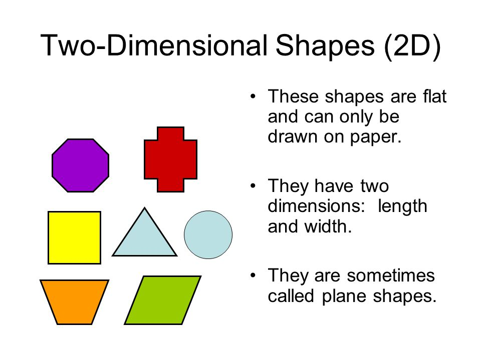 Two-Dimensional Shapes (2D)