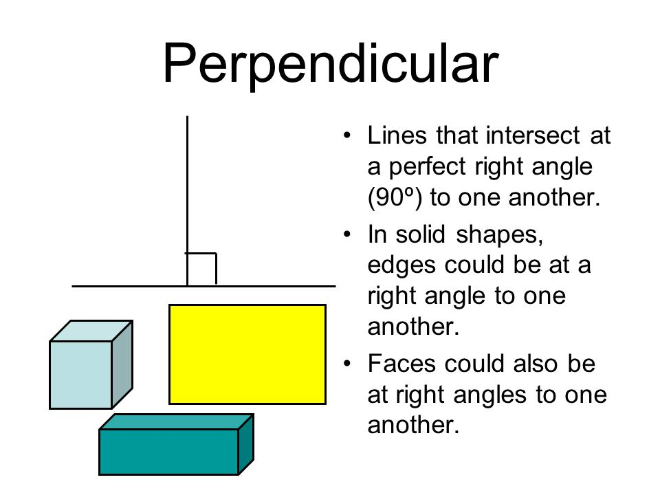 Perpendicular Lines that intersect at a perfect right angle (90º) to one another. In solid shapes, edges could be at a right angle to one another.