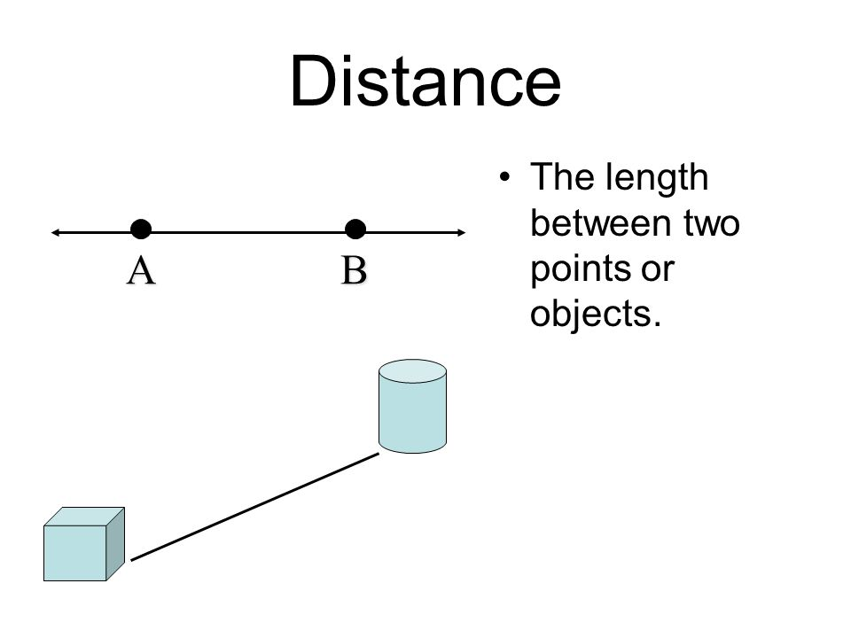 Distance The length between two points or objects. A B