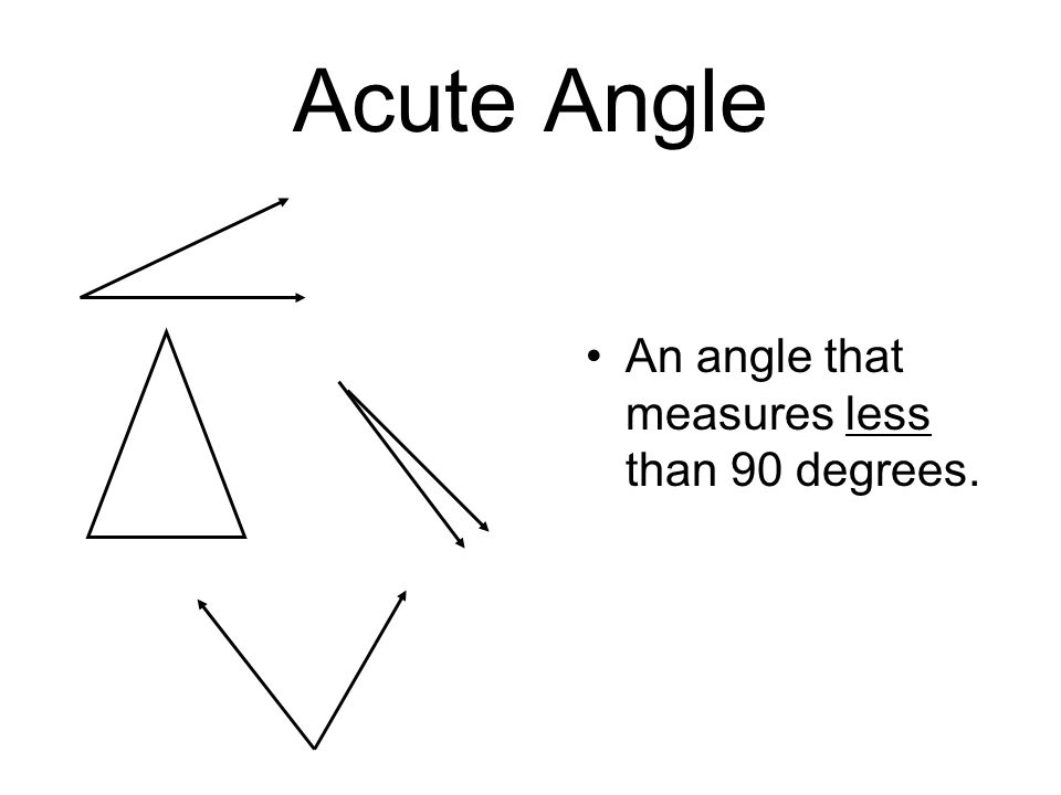 Acute Angle An angle that measures less than 90 degrees.