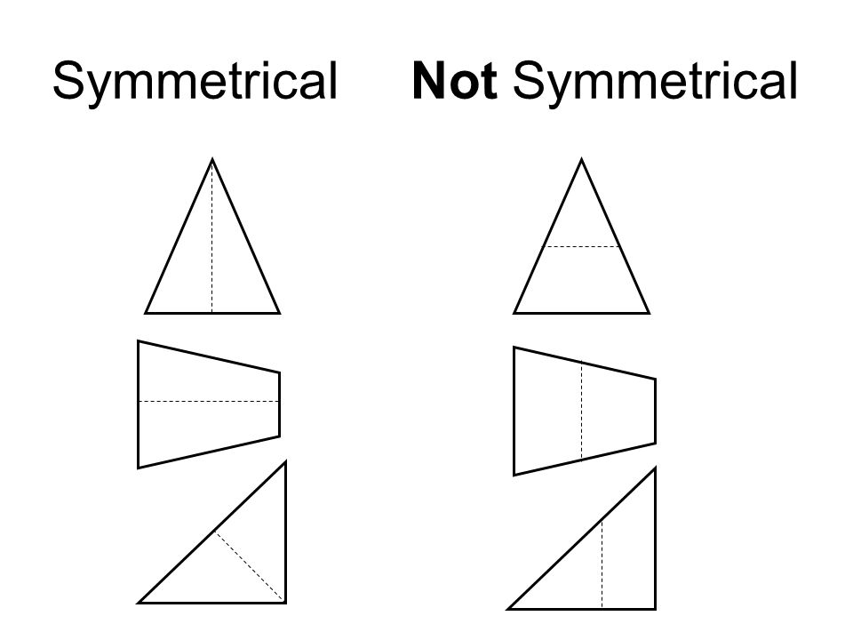 Symmetrical Not Symmetrical