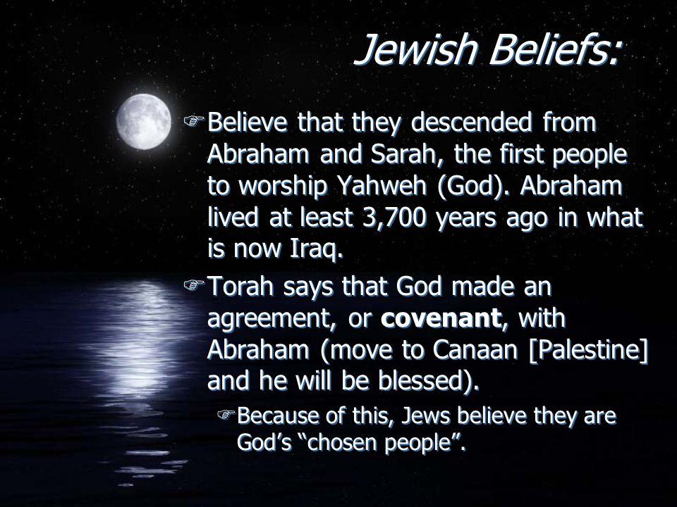 Jewish Beliefs: