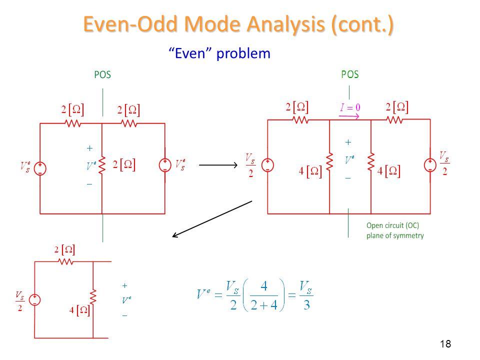 Even-Odd Mode Analysis (cont.)