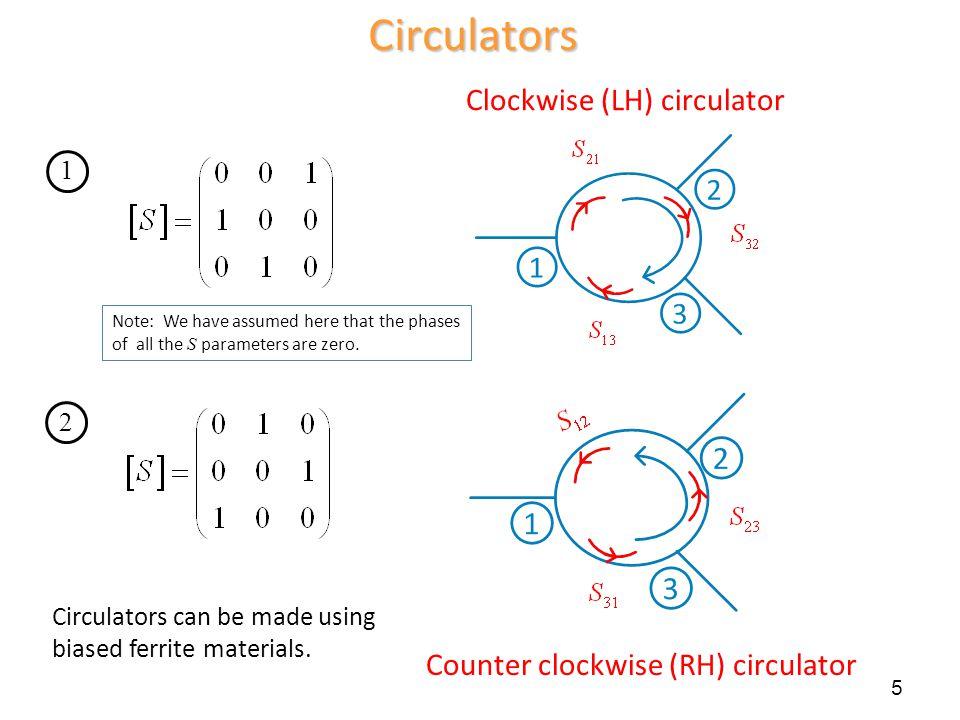 Circulators Clockwise (LH) circulator