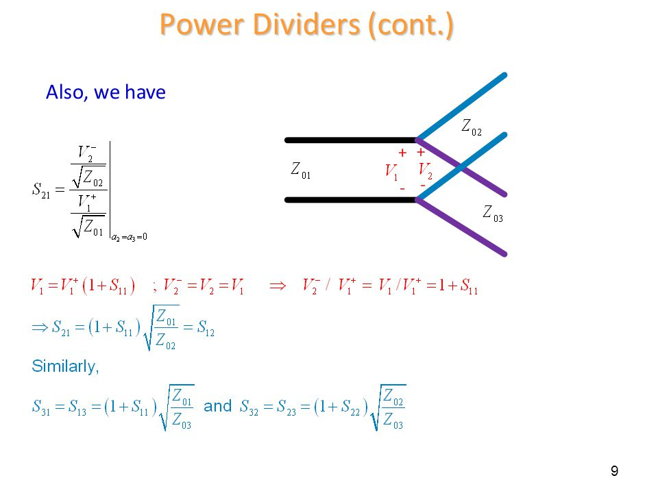 Power Dividers (cont.) Also, we have