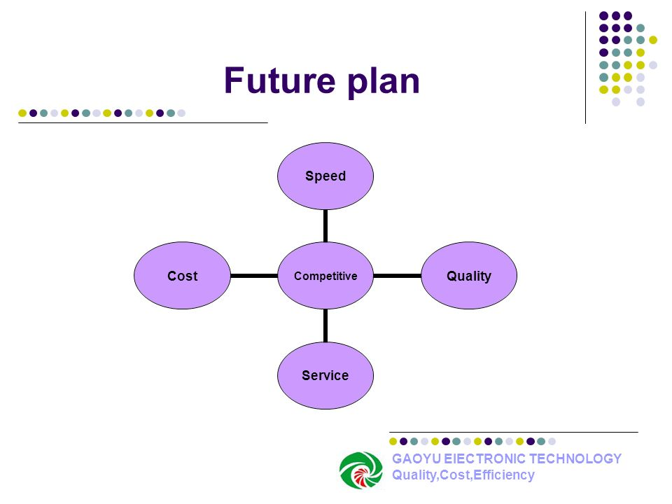Future plan GAOYU ElECTRONIC TECHNOLOGY Quality,Cost,Efficiency
