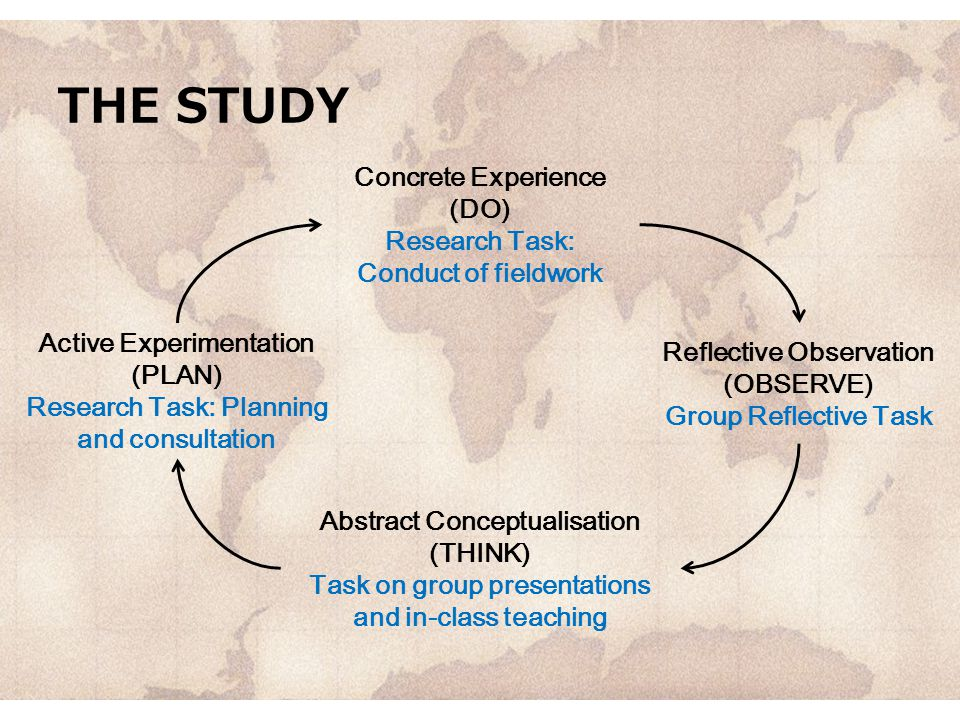THE STUDY Concrete Experience (DO) Research Task: Conduct of fieldwork