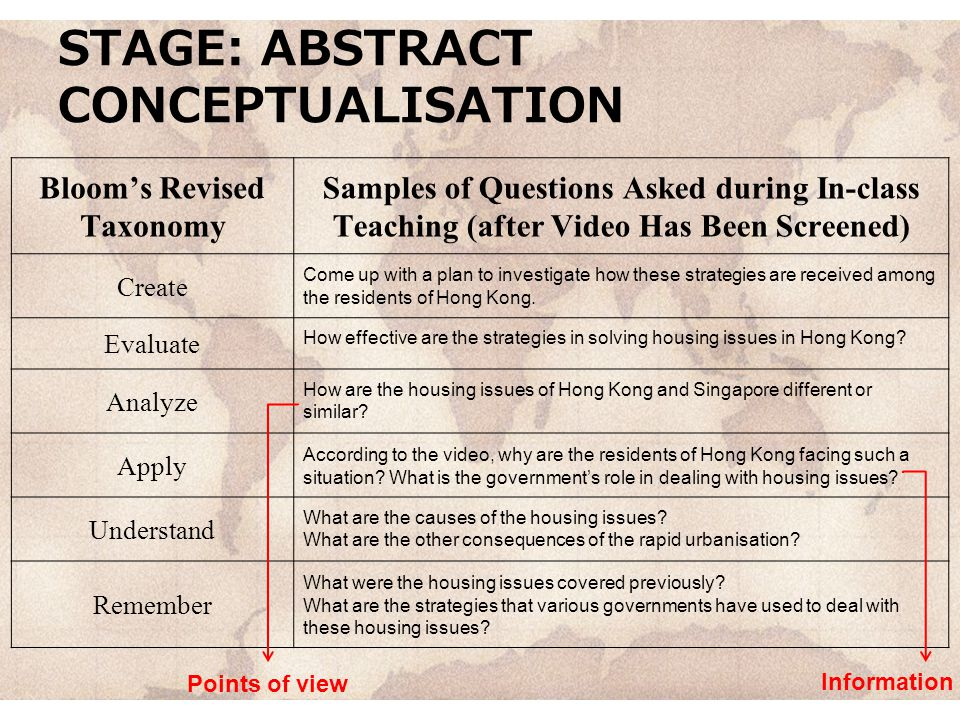 STAGE: ABSTRACT CONCEPTUALISATION