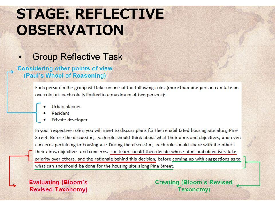 STAGE: REFLECTIVE OBSERVATION