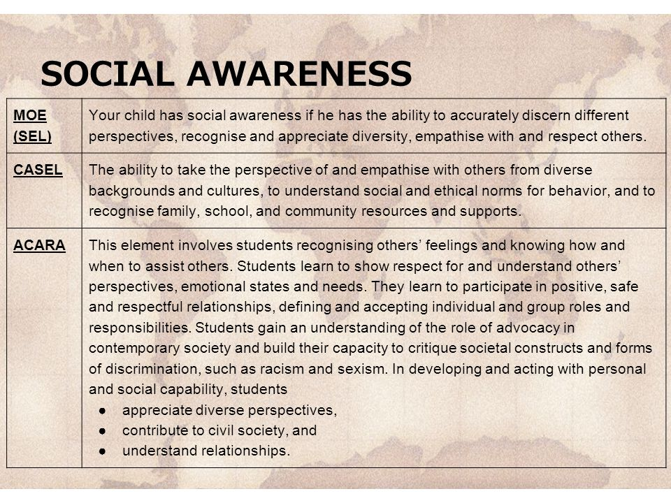 SOCIAL AWARENESS MOE (SEL)