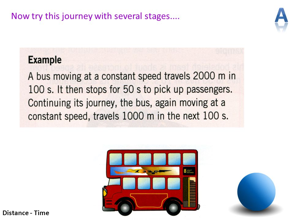A Now try this journey with several stages.... Distance - Time