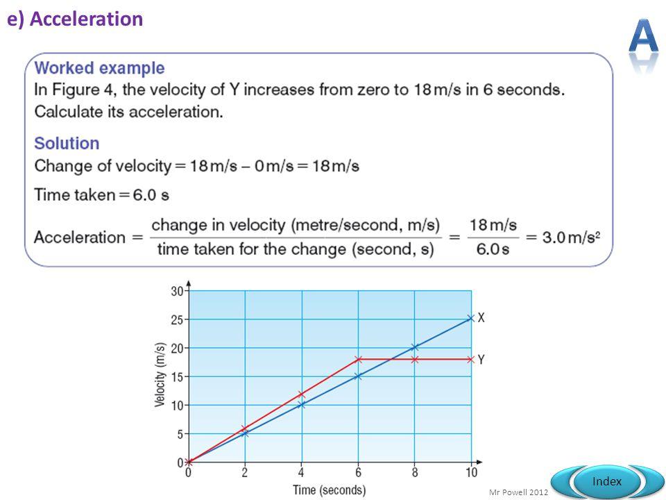 e) Acceleration A