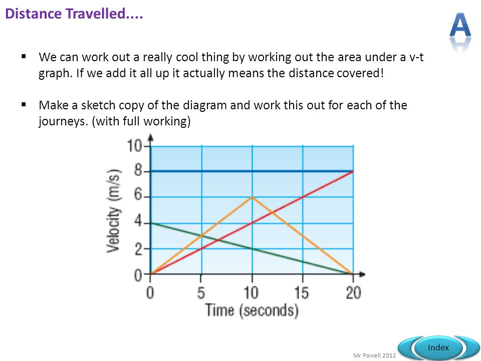 Distance Travelled.... A.