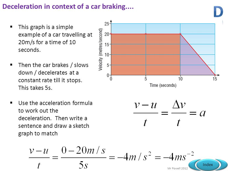 Deceleration in context of a car braking....