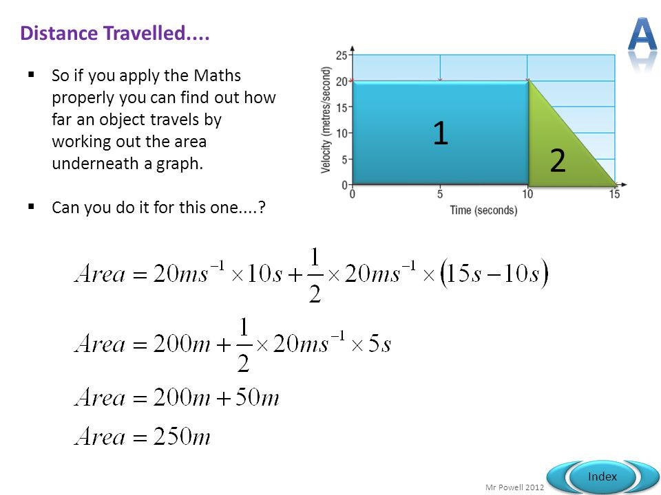 A Distance Travelled.... So if you apply the Maths properly you can find out how far an object travels by working out the area underneath a graph.