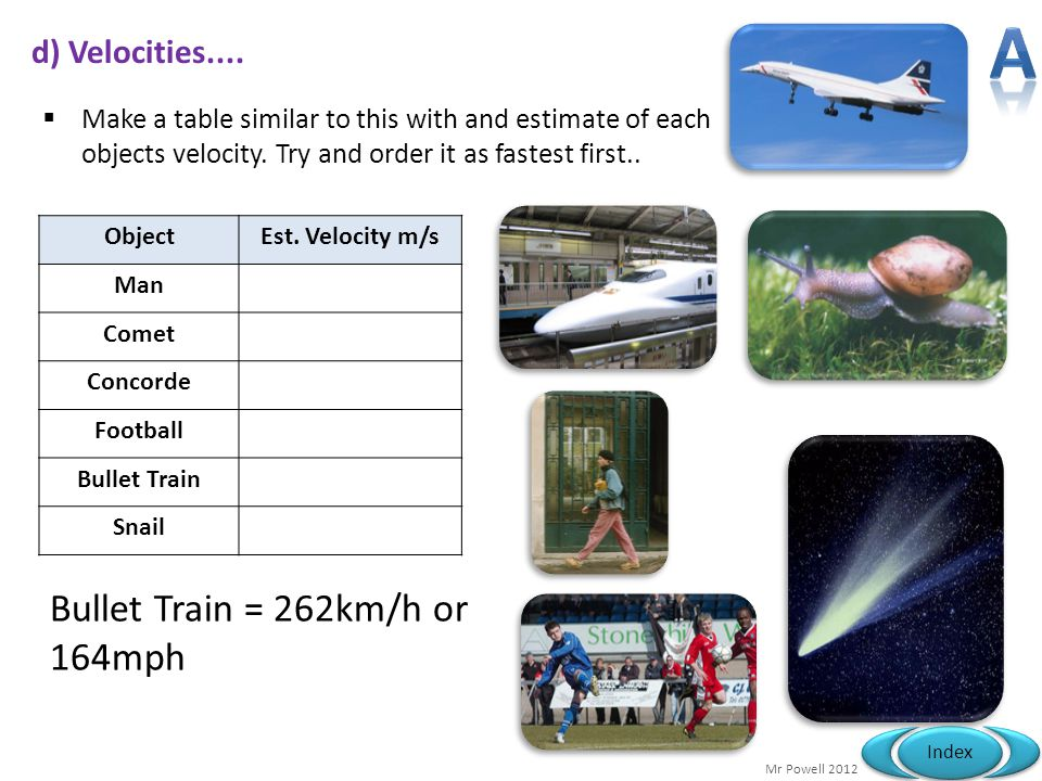 A Bullet Train = 262km/h or 164mph d) Velocities....