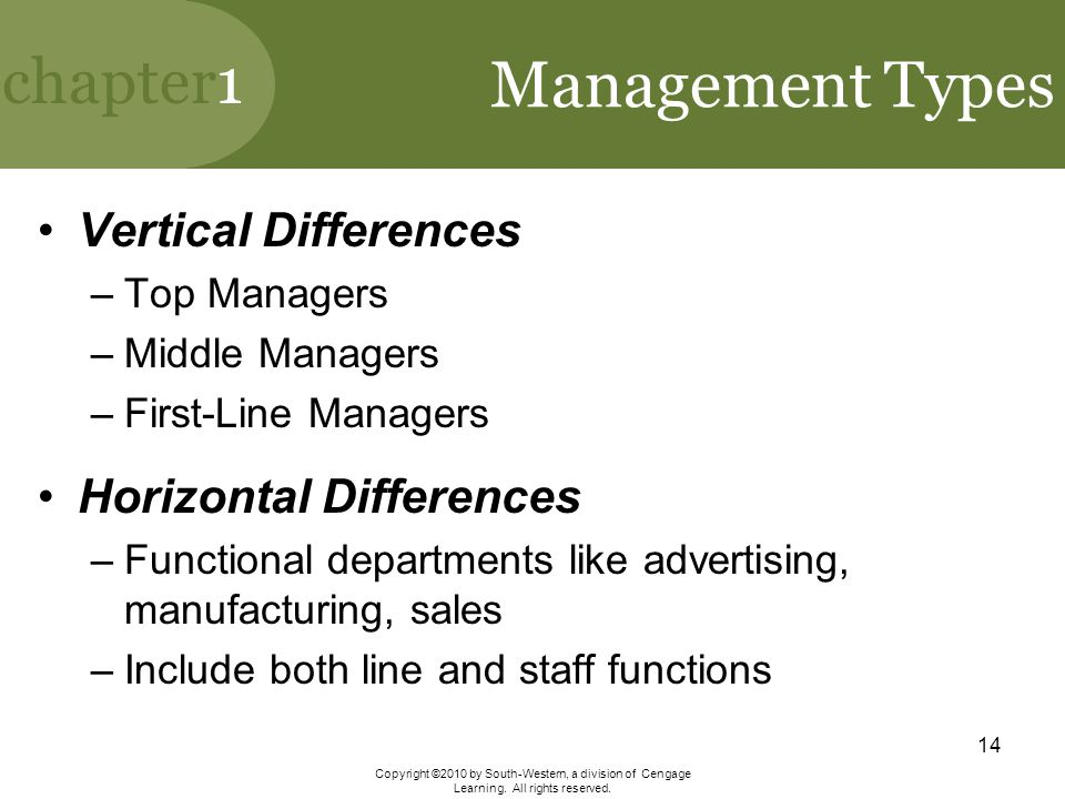 Management Types Vertical Differences Horizontal Differences