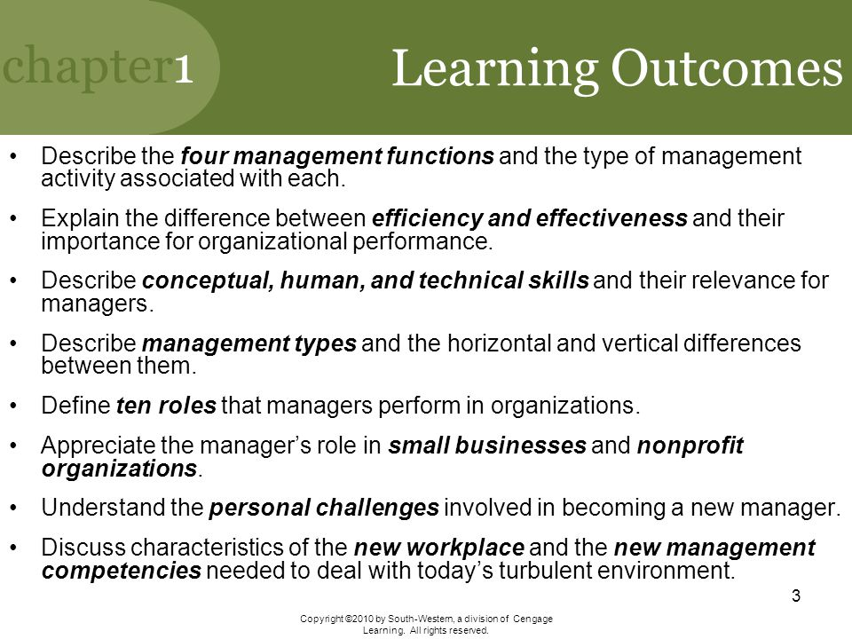 Learning Outcomes Describe the four management functions and the type of management activity associated with each.