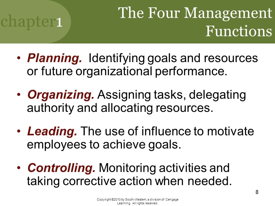 The Four Management Functions