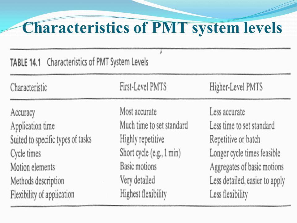 Characteristics of PMT system levels
