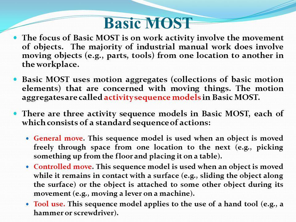 Basic MOST