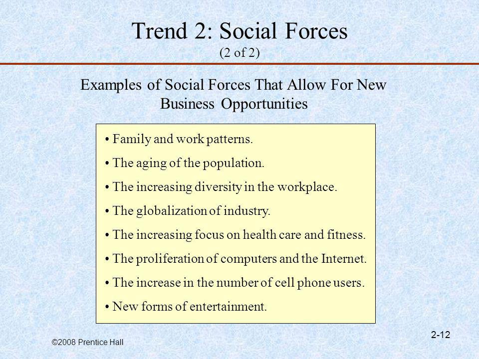 Trend 2: Social Forces (2 of 2)