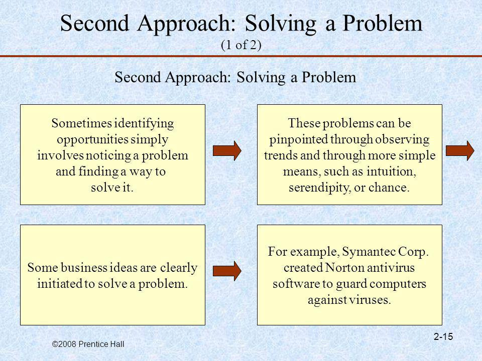 Second Approach: Solving a Problem (1 of 2)